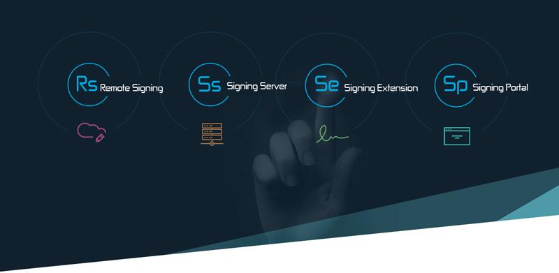 Signing Suite